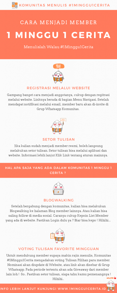 how to be member #1minggu1cerita